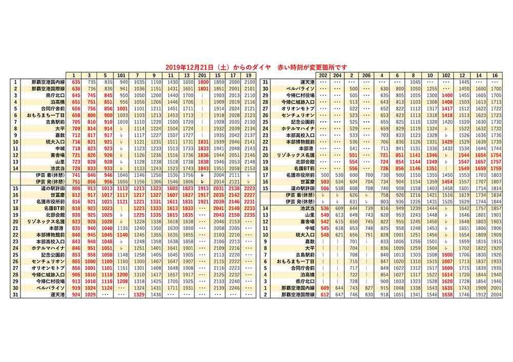 12月21日変更ダイア画像日本語